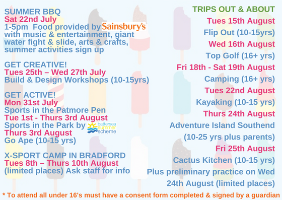 Page 2 FAST Summer Activities - Detailed